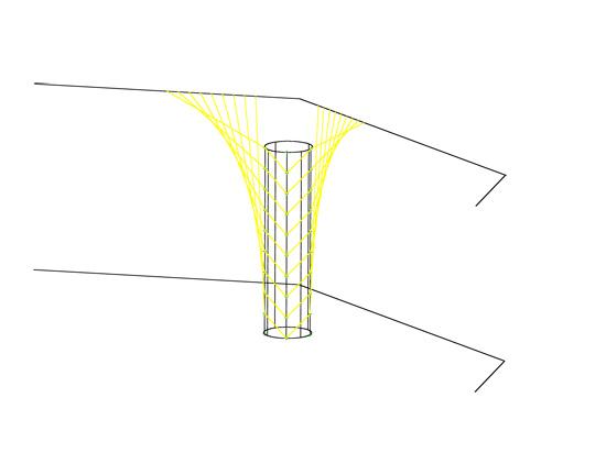 Segment-Drawing
